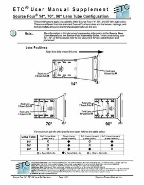 ETC Lens Tube Configuration