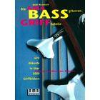 AMA Verlag Bassgitarren-Grifftabelle